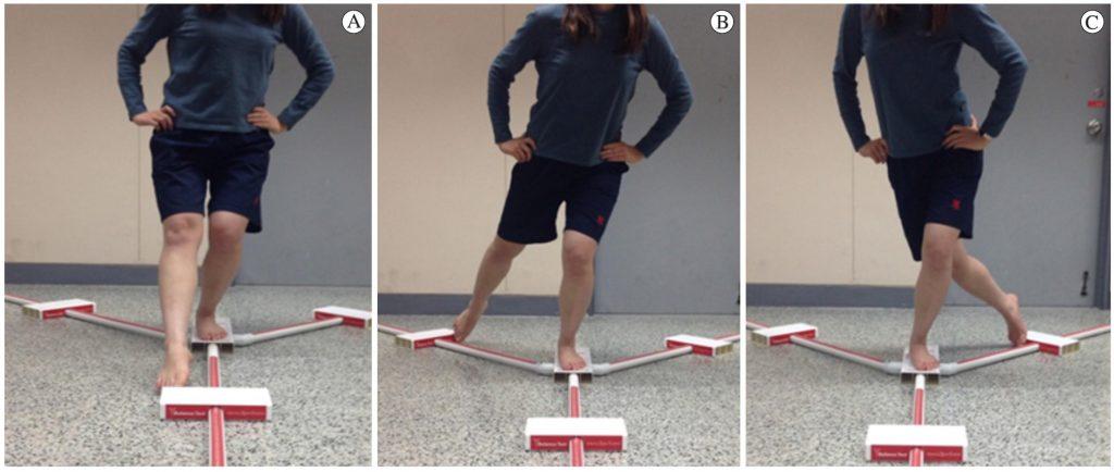 Esguince de rodilla Balance Test
